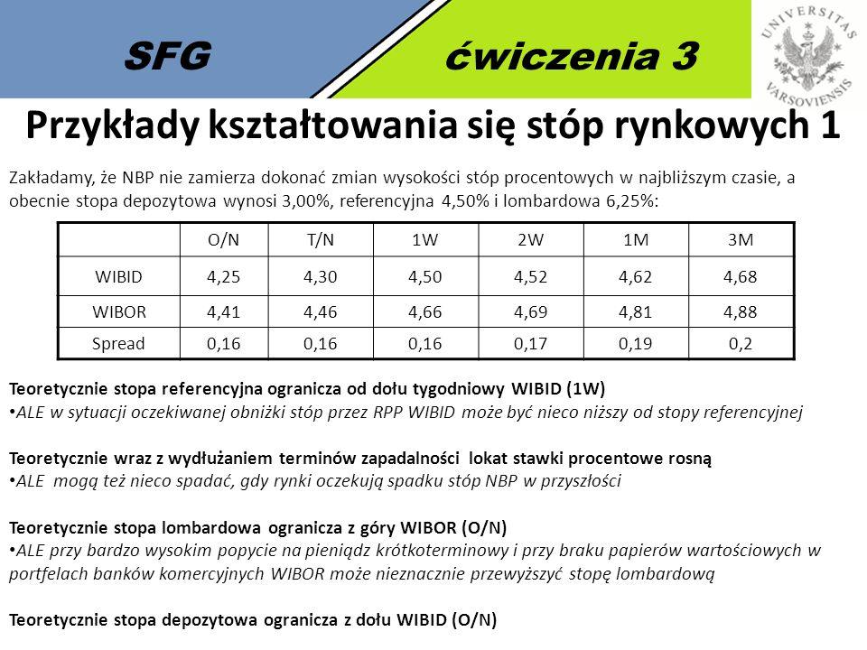 SFGćwiczenia 3 Przykłady kształtowania się stóp rynkowych 1 O/NT/N1W2W1M3M WIBID4,254,304,504,524,624,68 WIBOR4,414,464,664,694,814,88 Spread0,16 0,17