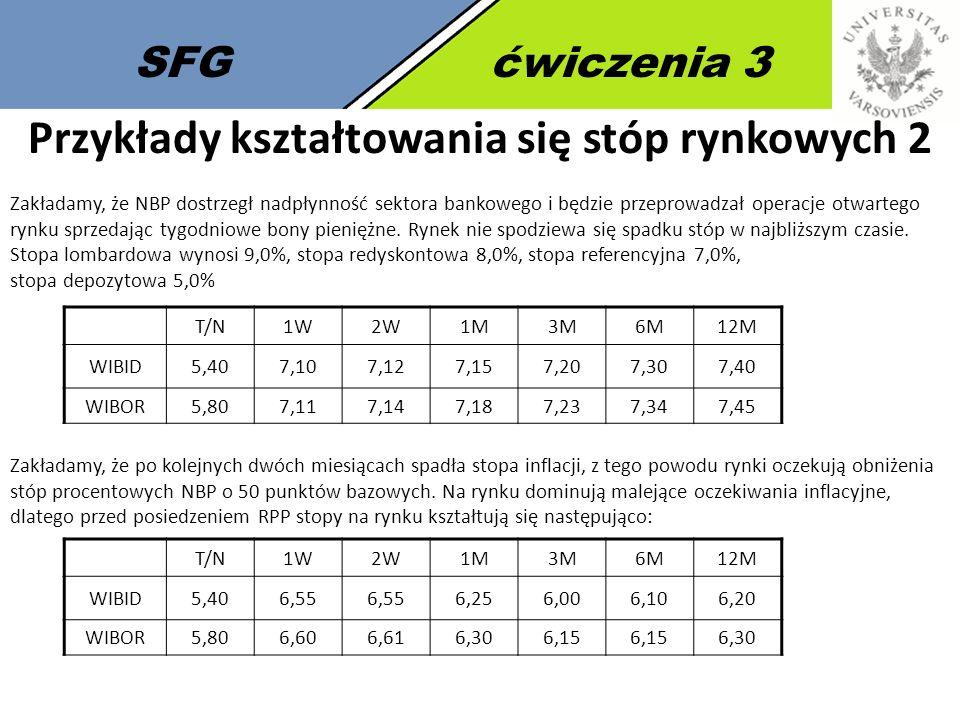 SFGćwiczenia 3 Przykłady kształtowania się stóp rynkowych 2 T/N1W2W1M3M6M12M WIBID5,407,107,127,157,207,307,40 WIBOR5,807,117,147,187,237,347,45 Zakła