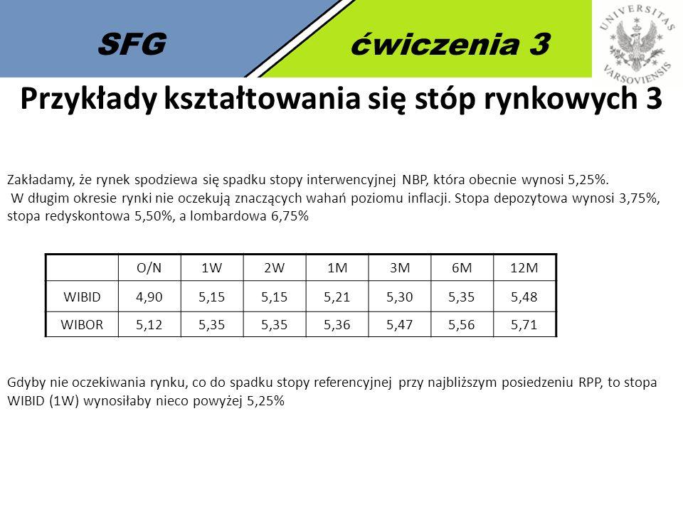 SFGćwiczenia 3 Przykłady kształtowania się stóp rynkowych 3 O/N1W2W1M3M6M12M WIBID4,905,15 5,215,305,355,48 WIBOR5,125,35 5,365,475,565,71 Zakładamy,