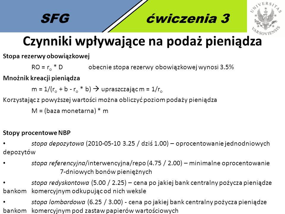 SFGćwiczenia 3 Czynniki wpływające na podaż pieniądza Stopa rezerwy obowiązkowej RO = r o * Dobecnie stopa rezerwy obowiązkowej wynosi 3.5% Mnożnik kr