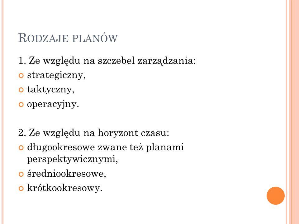 R ODZAJE PLANÓW 1. Ze względu na szczebel zarządzania: strategiczny, taktyczny, operacyjny.