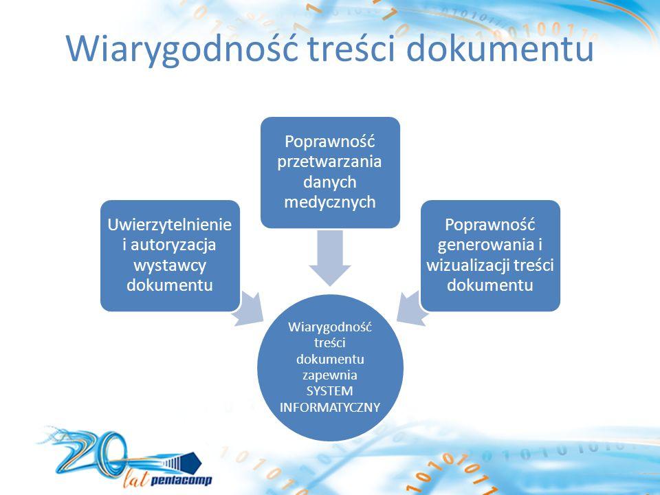 Wiarygodność treści dokumentu Wiarygodność treści dokumentu zapewnia SYSTEM INFORMATYCZNY Uwierzytelnienie i autoryzacja wystawcy dokumentu Poprawność przetwarzania danych medycznych Poprawność generowania i wizualizacji treści dokumentu