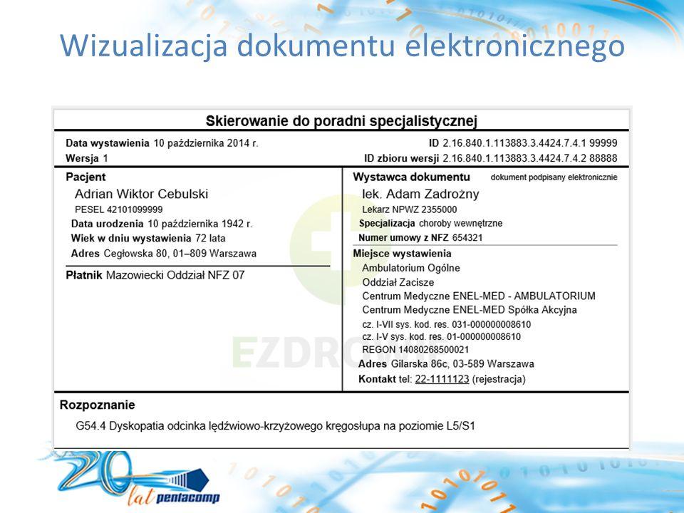 Wizualizacja dokumentu elektronicznego