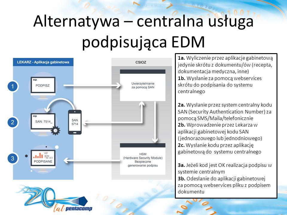 Alternatywa – centralna usługa podpisująca EDM 1a.