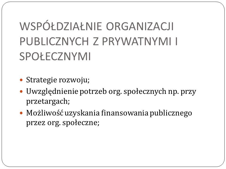 WSPÓŁDZIAŁNIE ORGANIZACJI PUBLICZNYCH Z PRYWATNYMI I SPOŁECZNYMI Strategie rozwoju; Uwzględnienie potrzeb org. społecznych np. przy przetargach; Możli