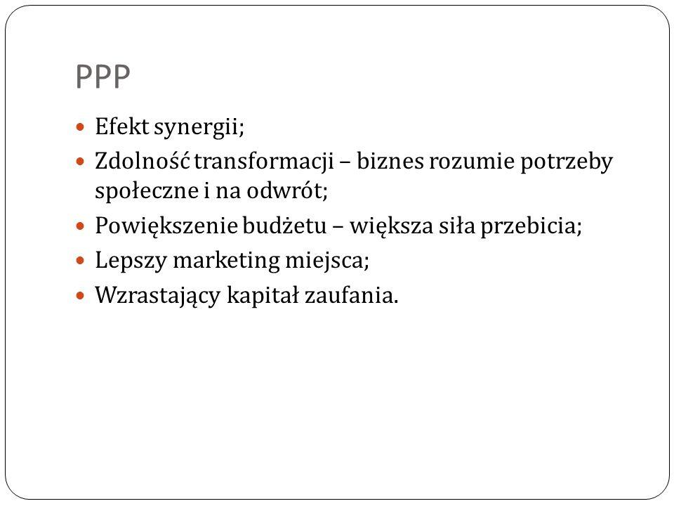 PPP Efekt synergii; Zdolność transformacji – biznes rozumie potrzeby społeczne i na odwrót; Powiększenie budżetu – większa siła przebicia; Lepszy mark