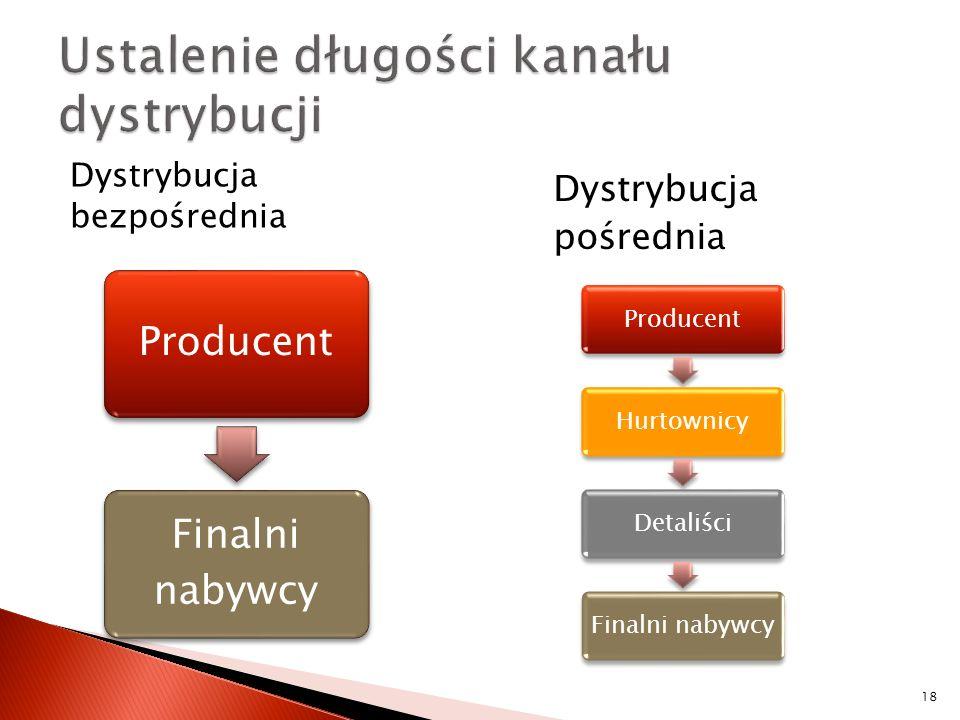 Dystrybucja bezpośrednia 18 Dystrybucja pośrednia Producent Finalni nabywcy ProducentHurtownicyDetaliści Finalni nabywcy