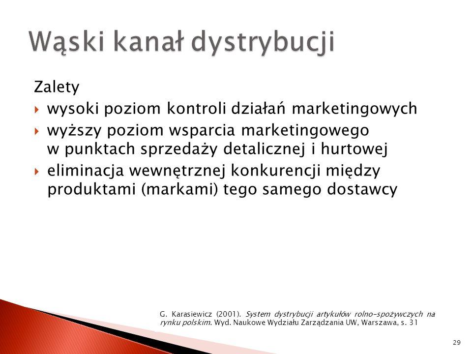 Zalety  wysoki poziom kontroli działań marketingowych  wyższy poziom wsparcia marketingowego w punktach sprzedaży detalicznej i hurtowej  eliminacj