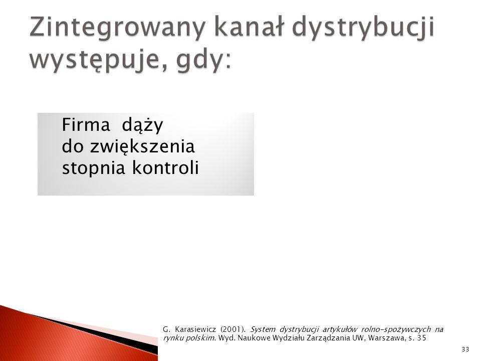 Firma dąży do zwiększenia stopnia kontroli 33 G. Karasiewicz (2001). System dystrybucji artykułów rolno-spożywczych na rynku polskim. Wyd. Naukowe Wyd