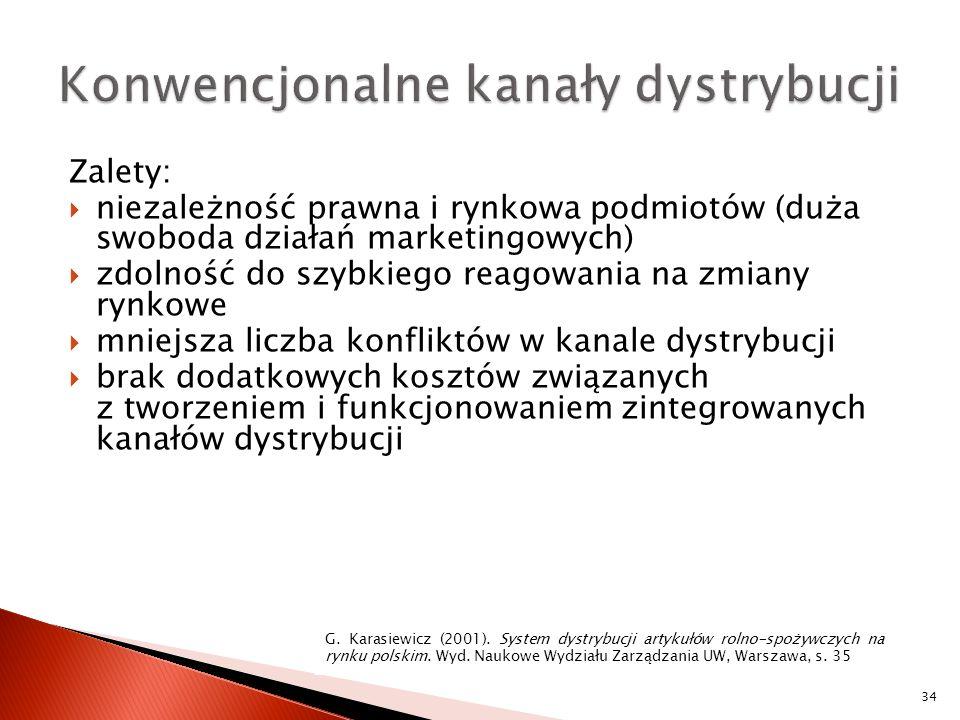 Zalety:  niezależność prawna i rynkowa podmiotów (duża swoboda działań marketingowych)  zdolność do szybkiego reagowania na zmiany rynkowe  mniejsz