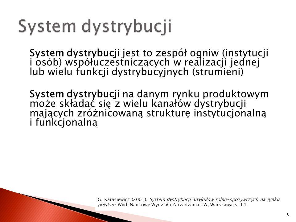 System dystrybucji jest to zespół ogniw (instytucji i osób) współuczestniczących w realizacji jednej lub wielu funkcji dystrybucyjnych (strumieni) Sys