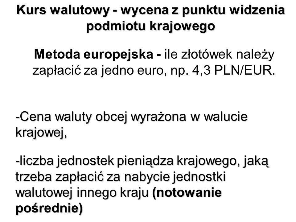 Kurs walutowy - wycena z punktu widzenia podmiotu krajowego -Cena waluty obcej wyrażona w walucie krajowej, -liczba jednostek pieniądza krajowego, jaką trzeba zapłacić za nabycie jednostki walutowej innego kraju (notowanie pośrednie) Metoda europejska - ile złotówek należy zapłacić za jedno euro, np.
