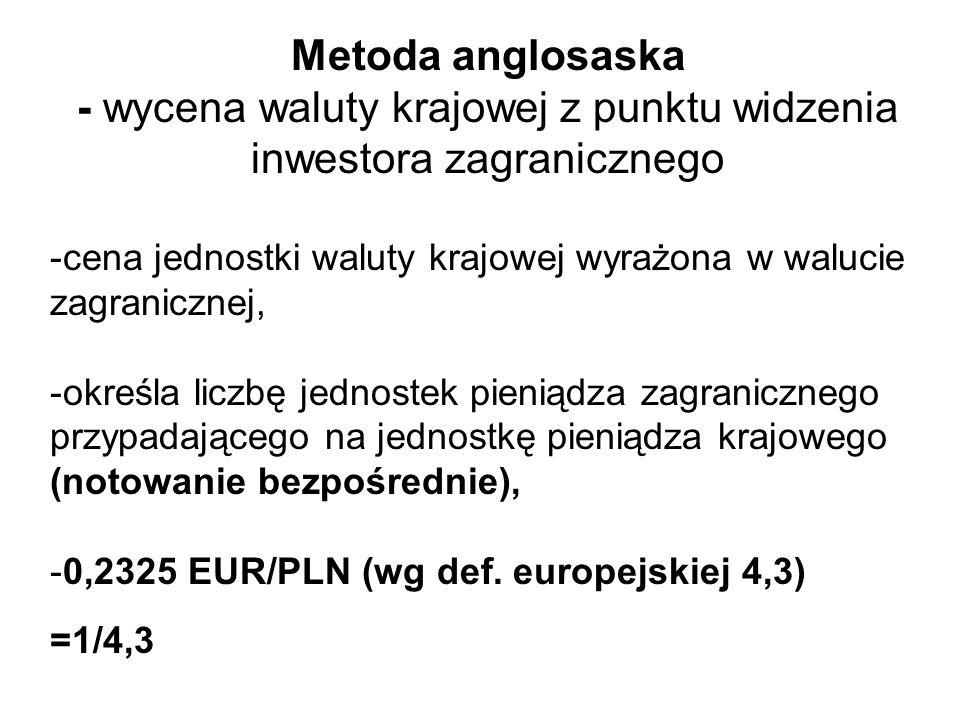 Metoda anglosaska - wycena waluty krajowej z punktu widzenia inwestora zagranicznego -cena jednostki waluty krajowej wyrażona w walucie zagranicznej, -określa liczbę jednostek pieniądza zagranicznego przypadającego na jednostkę pieniądza krajowego (notowanie bezpośrednie), -0,2325 EUR/PLN (wg def.