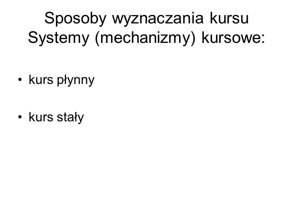 Sposoby wyznaczania kursu Systemy (mechanizmy) kursowe: kurs płynny kurs stały