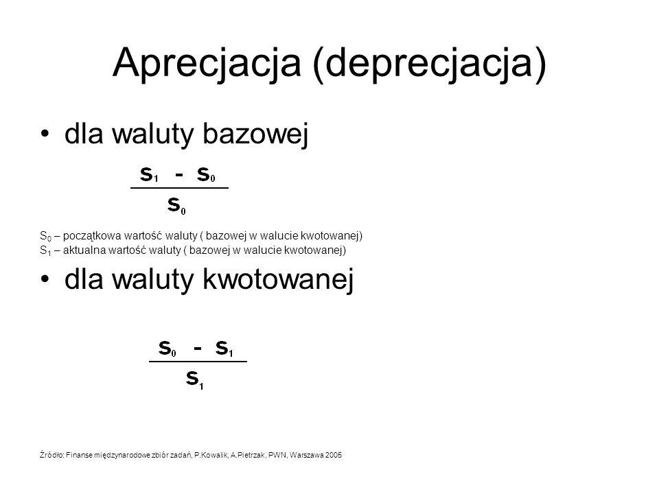 Aprecjacja (deprecjacja) dla waluty bazowej S 0 – początkowa wartość waluty ( bazowej w walucie kwotowanej) S 1 – aktualna wartość waluty ( bazowej w walucie kwotowanej) dla waluty kwotowanej Źródło: Finanse międzynarodowe zbiór zadań, P.Kowalik, A.Pietrzak, PWN, Warszawa 2005