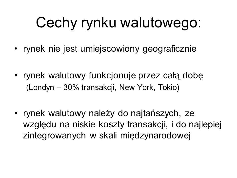 Cechy rynku walutowego: rynek nie jest umiejscowiony geograficznie rynek walutowy funkcjonuje przez całą dobę (Londyn – 30% transakcji, New York, Toki