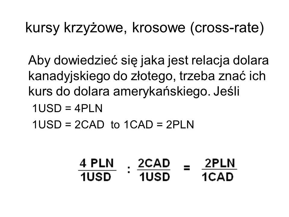 kursy krzyżowe, krosowe (cross-rate) Aby dowiedzieć się jaka jest relacja dolara kanadyjskiego do złotego, trzeba znać ich kurs do dolara amerykańskiego.