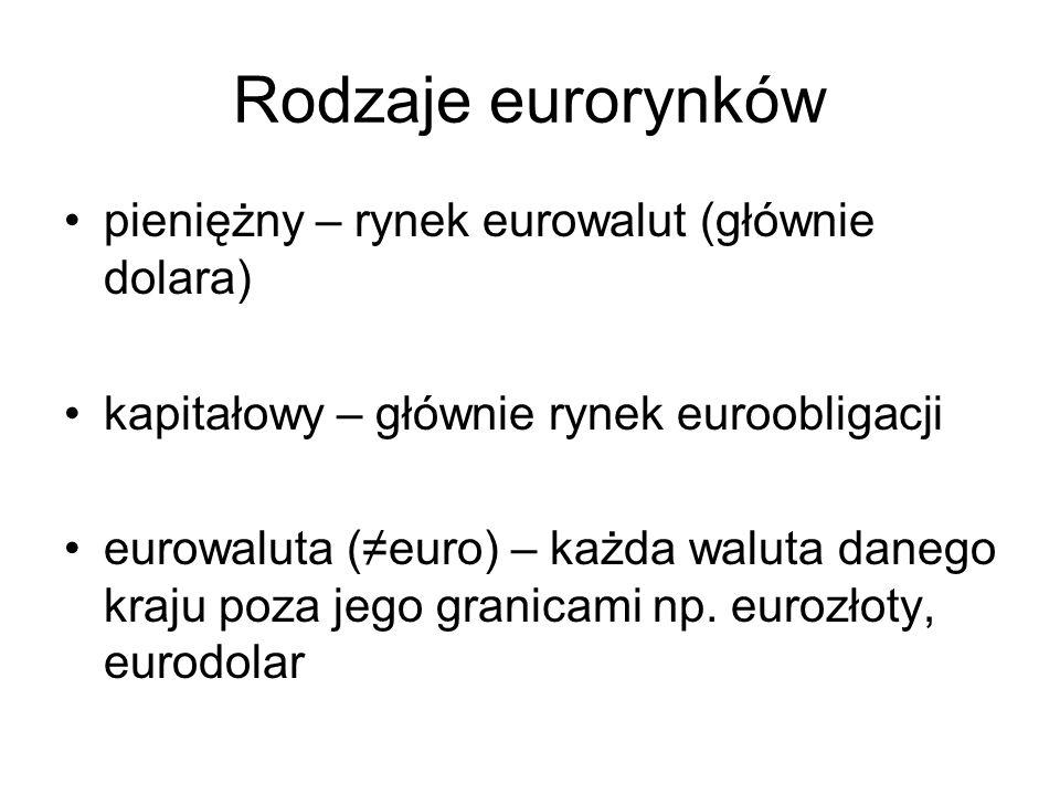 Rodzaje eurorynków pieniężny – rynek eurowalut (głównie dolara) kapitałowy – głównie rynek euroobligacji eurowaluta (≠euro) – każda waluta danego kraju poza jego granicami np.