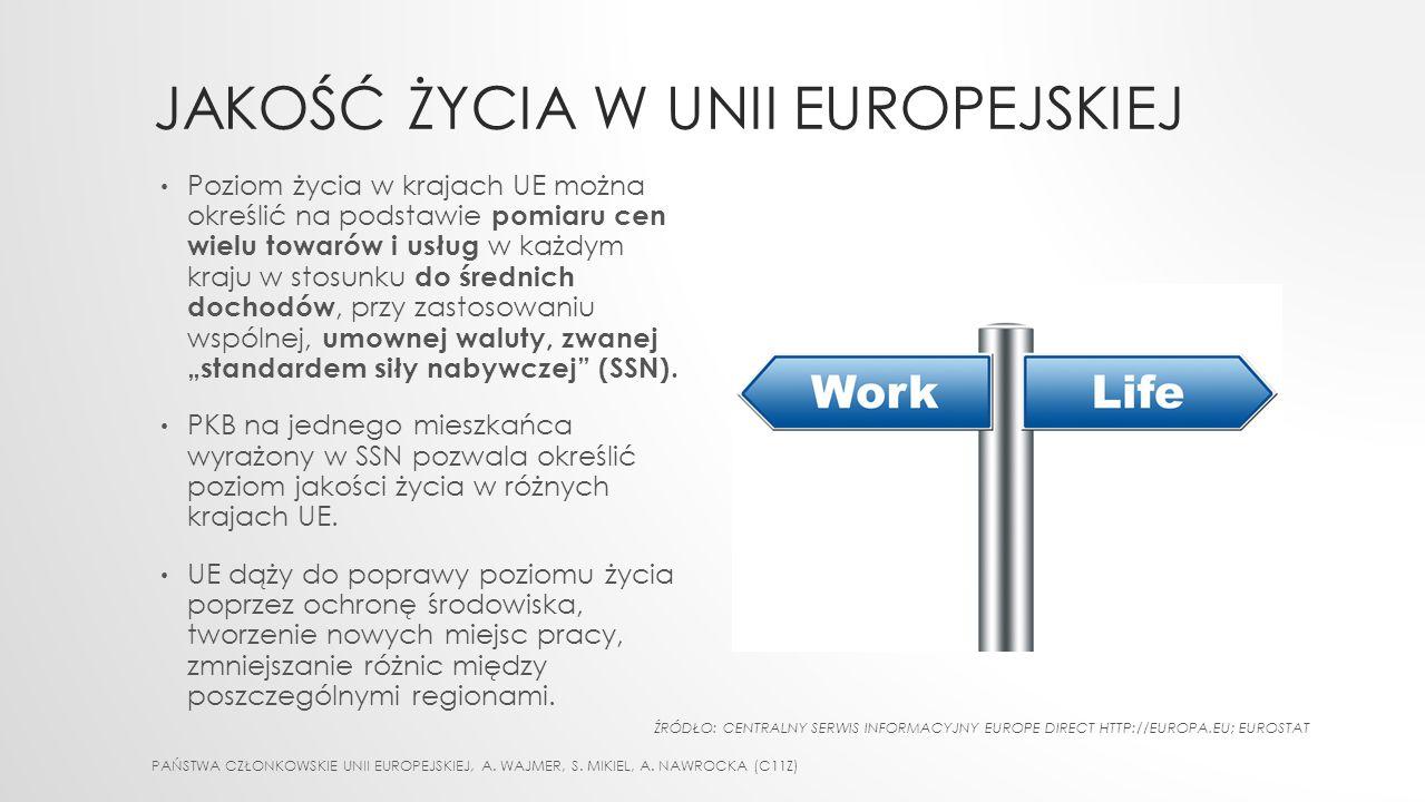 """JAKOŚĆ ŻYCIA W UNII EUROPEJSKIEJ Poziom życia w krajach UE można określić na podstawie pomiaru cen wielu towarów i usług w każdym kraju w stosunku do średnich dochodów, przy zastosowaniu wspólnej, umownej waluty, zwanej """"standardem siły nabywczej (SSN)."""