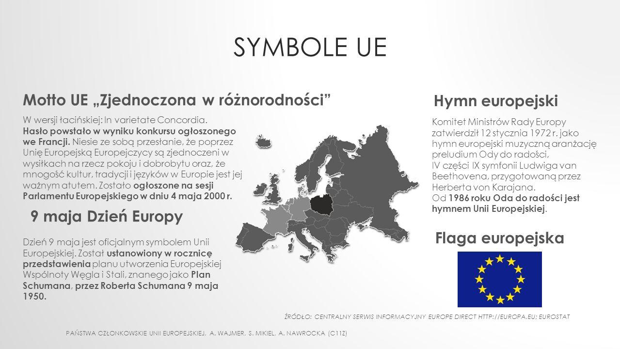 """SYMBOLE UE PAŃSTWA CZŁONKOWSKIE UNII EUROPEJSKIEJ, A. WAJMER, S. MIKIEL, A. NAWROCKA (C11Z) Flaga europejska Motto UE """"Zjednoczona w różnorodności"""" Hy"""