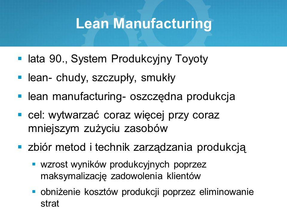Lean Manufacturing  lata 90., System Produkcyjny Toyoty  lean- chudy, szczupły, smukły  lean manufacturing- oszczędna produkcja  cel: wytwarzać co
