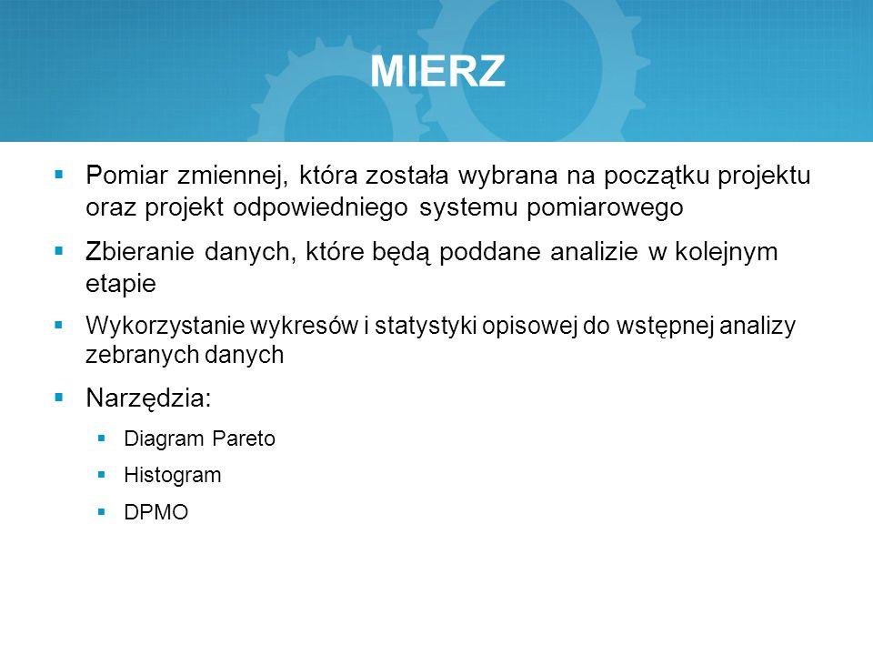 MIERZ  Pomiar zmiennej, która została wybrana na początku projektu oraz projekt odpowiedniego systemu pomiarowego  Zbieranie danych, które będą podd