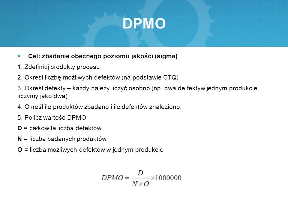 DPMO  Cel: zbadanie obecnego poziomu jakości (sigma) 1. Zdefiniuj produkty procesu 2. Określ liczbę możliwych defektów (na podstawie CTQ) 3. Określ d
