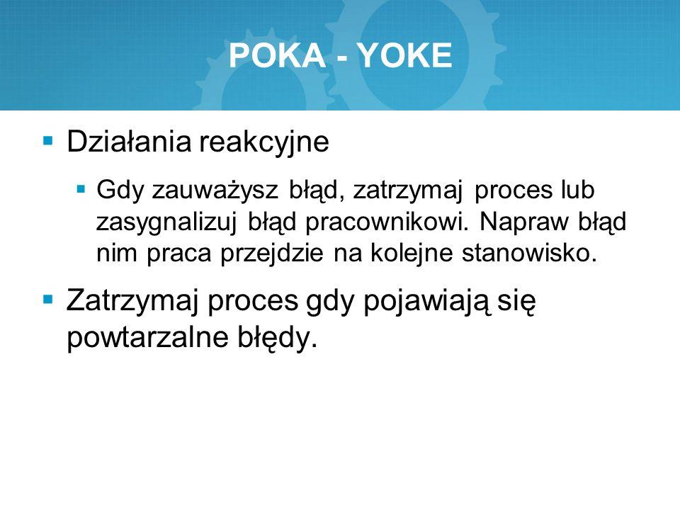 POKA - YOKE  Działania reakcyjne  Gdy zauważysz błąd, zatrzymaj proces lub zasygnalizuj błąd pracownikowi. Napraw błąd nim praca przejdzie na kolejn