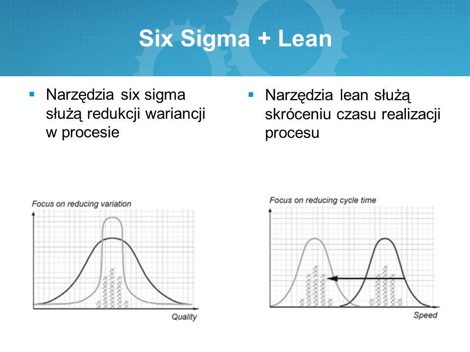 Six Sigma + Lean  Narzędzia six sigma służą redukcji wariancji w procesie  Narzędzia lean służą skróceniu czasu realizacji procesu