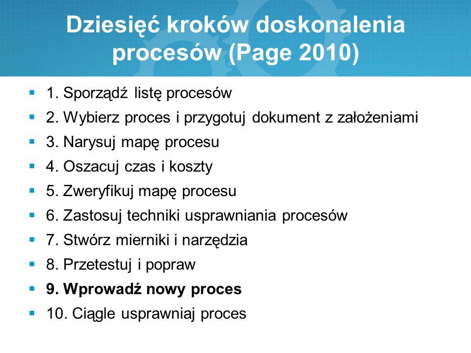Dziesięć kroków doskonalenia procesów (Page 2010)  1. Sporządź listę procesów  2. Wybierz proces i przygotuj dokument z założeniami  3. Narysuj map