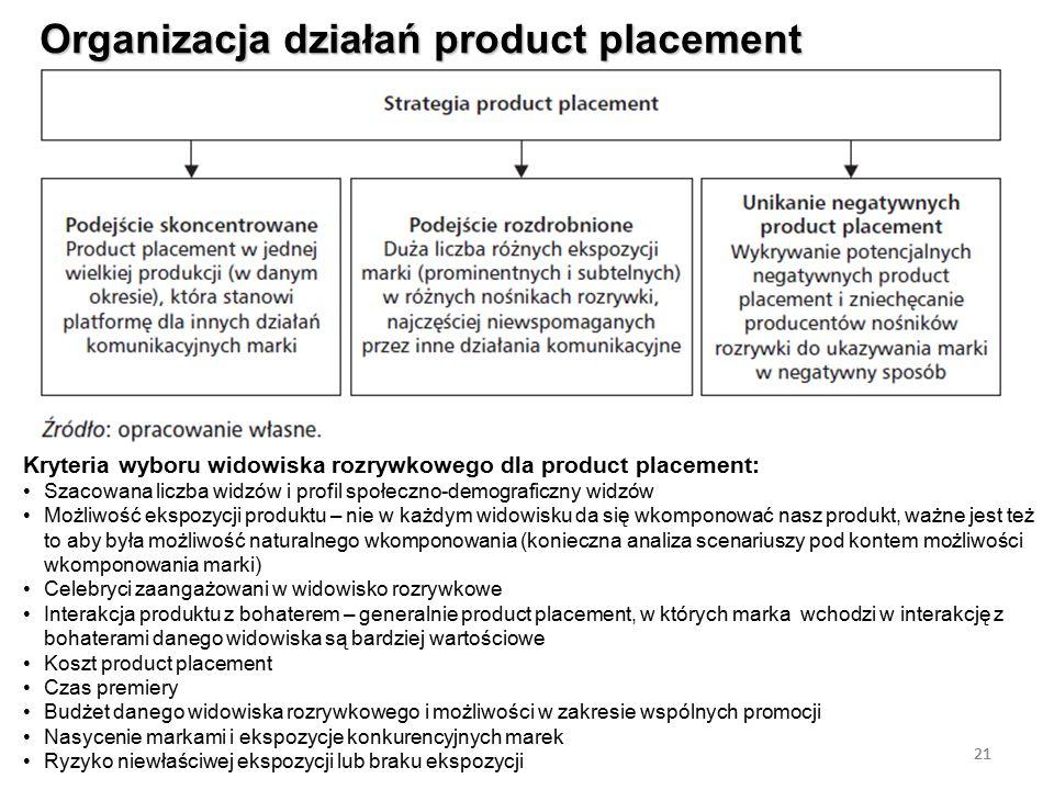 21 Organizacja działań product placement 21 Kryteria wyboru widowiska rozrywkowego dla product placement: Szacowana liczba widzów i profil społeczno-d
