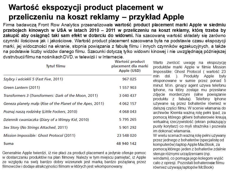 24 Wartość ekspozycji product placement w przeliczeniu na koszt reklamy – przykład Apple 24 Firma badawczą Front Row Analytics przeanalizowała wartość