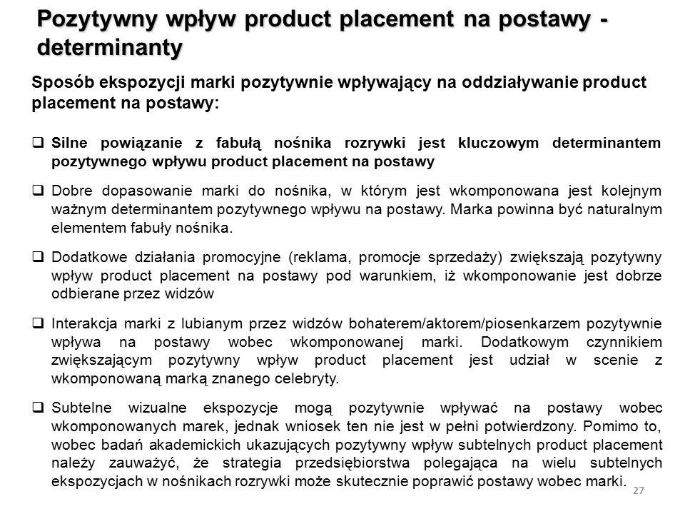 27 Pozytywny wpływ product placement na postawy - determinanty 27 Sposób ekspozycji marki pozytywnie wpływający na oddziaływanie product placement na