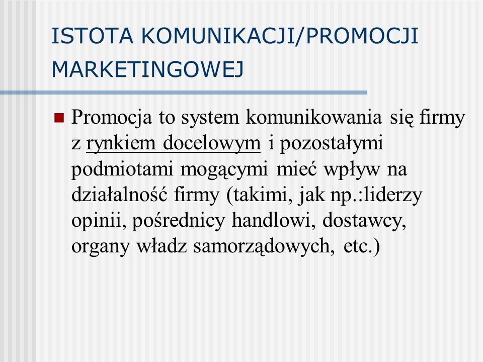 ISTOTA KOMUNIKACJI/PROMOCJI MARKETINGOWEJ Promocja to system komunikowania się firmy z rynkiem docelowym i pozostałymi podmiotami mogącymi mieć wpływ na działalność firmy (takimi, jak np.:liderzy opinii, pośrednicy handlowi, dostawcy, organy władz samorządowych, etc.)