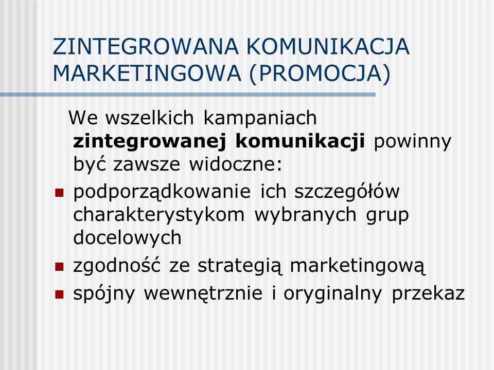 ZINTEGROWANA KOMUNIKACJA MARKETINGOWA (PROMOCJA) We wszelkich kampaniach zintegrowanej komunikacji powinny być zawsze widoczne: podporządkowanie ich szczegółów charakterystykom wybranych grup docelowych zgodność ze strategią marketingową spójny wewnętrznie i oryginalny przekaz