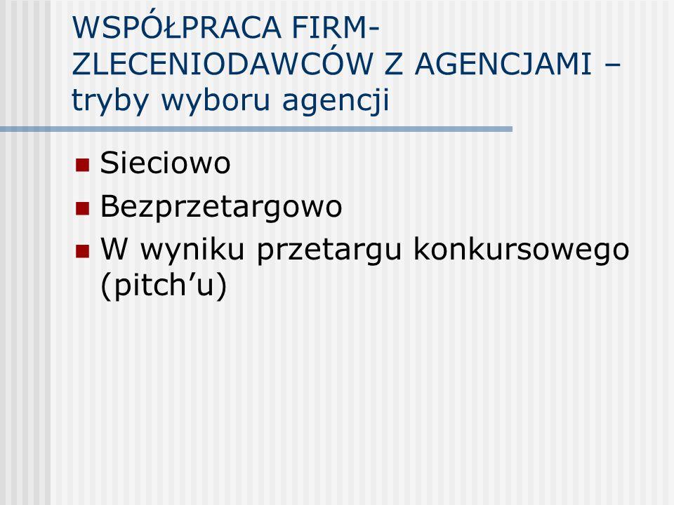WSPÓŁPRACA FIRM- ZLECENIODAWCÓW Z AGENCJAMI – tryby wyboru agencji Sieciowo Bezprzetargowo W wyniku przetargu konkursowego (pitch'u)