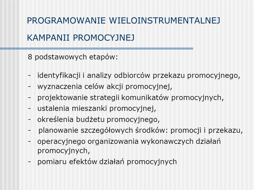 PROGRAMOWANIE WIELOINSTRUMENTALNEJ KAMPANII PROMOCYJNEJ 8 podstawowych etapów: -identyfikacji i analizy odbiorców przekazu promocyjnego, -wyznaczenia