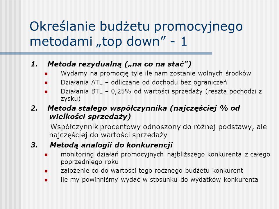 """Określanie budżetu promocyjnego metodami """"top down"""" - 1 1. Metoda rezydualną (""""na co na stać"""") Wydamy na promocję tyle ile nam zostanie wolnych środkó"""