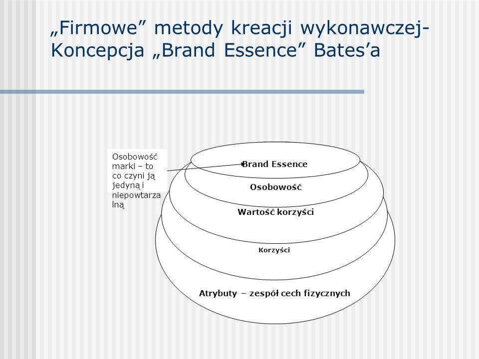"""""""Firmowe"""" metody kreacji wykonawczej- Koncepcja """"Brand Essence"""" Bates'a Atrybuty – zespół cech fizycznych Korzyści Wartość korzyści Osobowość Brand Es"""