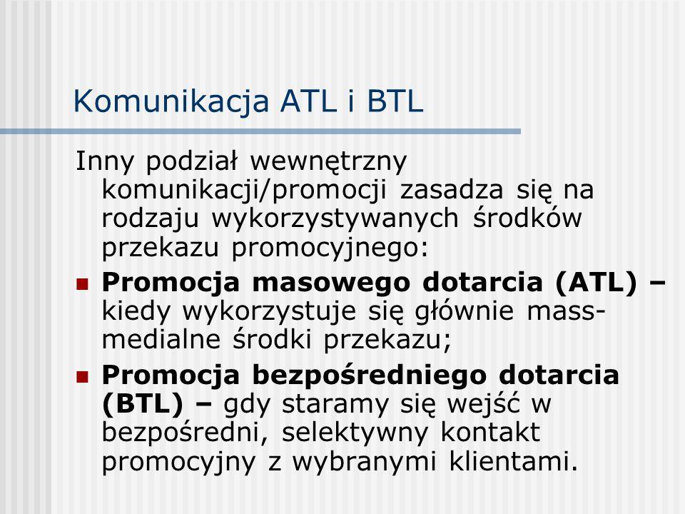 Komunikacja ATL i BTL Inny podział wewnętrzny komunikacji/promocji zasadza się na rodzaju wykorzystywanych środków przekazu promocyjnego: Promocja mas