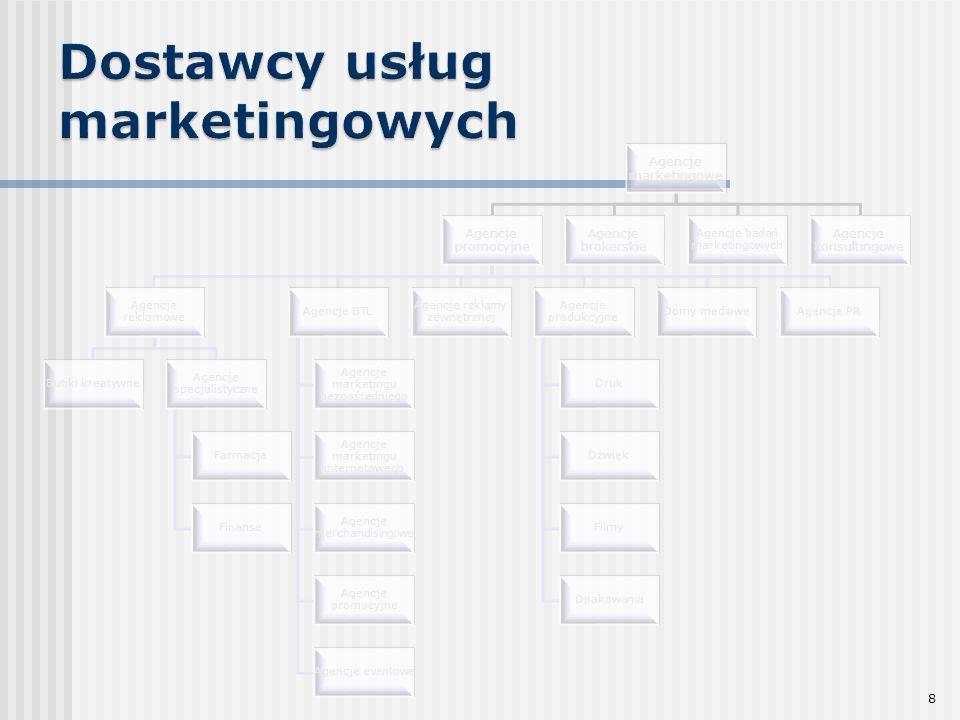 Agencje marketingowe Agencje promocyjne Agencje reklamowe Butiki kreatywne Agencje specjalistyczne Farmacja Finanse Agencje BTL Agencje marketingu bez