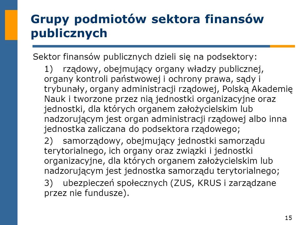 15 Grupy podmiotów sektora finansów publicznych Sektor finansów publicznych dzieli się na podsektory: 1)rządowy, obejmujący organy władzy publicznej, organy kontroli państwowej i ochrony prawa, sądy i trybunały, organy administracji rządowej, Polską Akademię Nauk i tworzone przez nią jednostki organizacyjne oraz jednostki, dla których organem założycielskim lub nadzorującym jest organ administracji rządowej albo inna jednostka zaliczana do podsektora rządowego; 2)samorządowy, obejmujący jednostki samorządu terytorialnego, ich organy oraz związki i jednostki organizacyjne, dla których organem założycielskim lub nadzorującym jest jednostka samorządu terytorialnego; 3)ubezpieczeń społecznych (ZUS, KRUS i zarządzane przez nie fundusze).