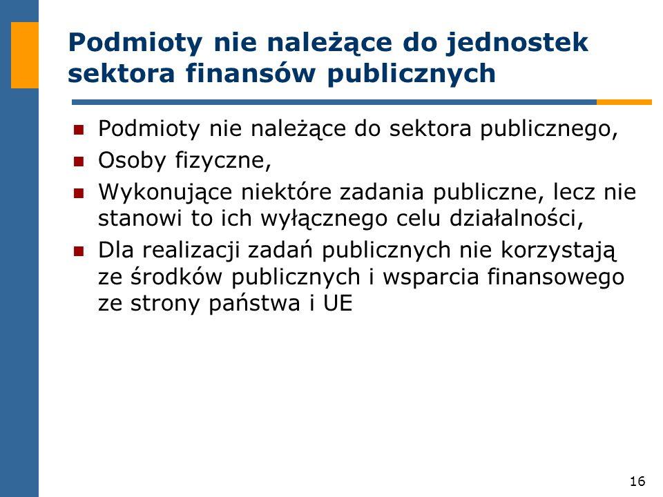 16 Podmioty nie należące do jednostek sektora finansów publicznych Podmioty nie należące do sektora publicznego, Osoby fizyczne, Wykonujące niektóre zadania publiczne, lecz nie stanowi to ich wyłącznego celu działalności, Dla realizacji zadań publicznych nie korzystają ze środków publicznych i wsparcia finansowego ze strony państwa i UE