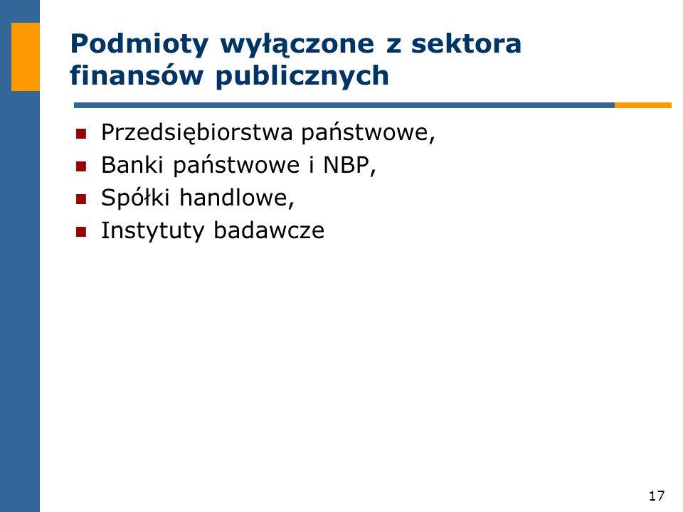 17 Podmioty wyłączone z sektora finansów publicznych Przedsiębiorstwa państwowe, Banki państwowe i NBP, Spółki handlowe, Instytuty badawcze