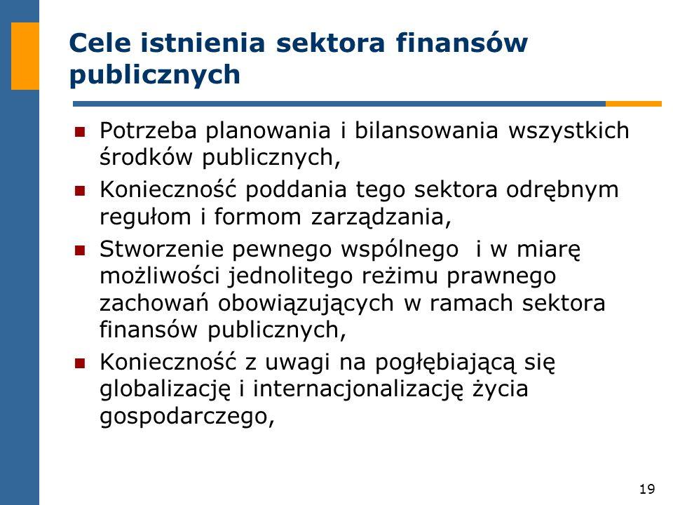 19 Cele istnienia sektora finansów publicznych Potrzeba planowania i bilansowania wszystkich środków publicznych, Konieczność poddania tego sektora odrębnym regułom i formom zarządzania, Stworzenie pewnego wspólnego i w miarę możliwości jednolitego reżimu prawnego zachowań obowiązujących w ramach sektora finansów publicznych, Konieczność z uwagi na pogłębiającą się globalizację i internacjonalizację życia gospodarczego,
