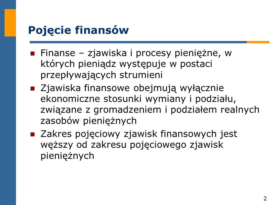 2 Pojęcie finansów Finanse – zjawiska i procesy pieniężne, w których pieniądz występuje w postaci przepływających strumieni Zjawiska finansowe obejmują wyłącznie ekonomiczne stosunki wymiany i podziału, związane z gromadzeniem i podziałem realnych zasobów pieniężnych Zakres pojęciowy zjawisk finansowych jest węższy od zakresu pojęciowego zjawisk pieniężnych
