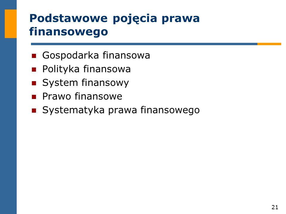 21 Podstawowe pojęcia prawa finansowego Gospodarka finansowa Polityka finansowa System finansowy Prawo finansowe Systematyka prawa finansowego
