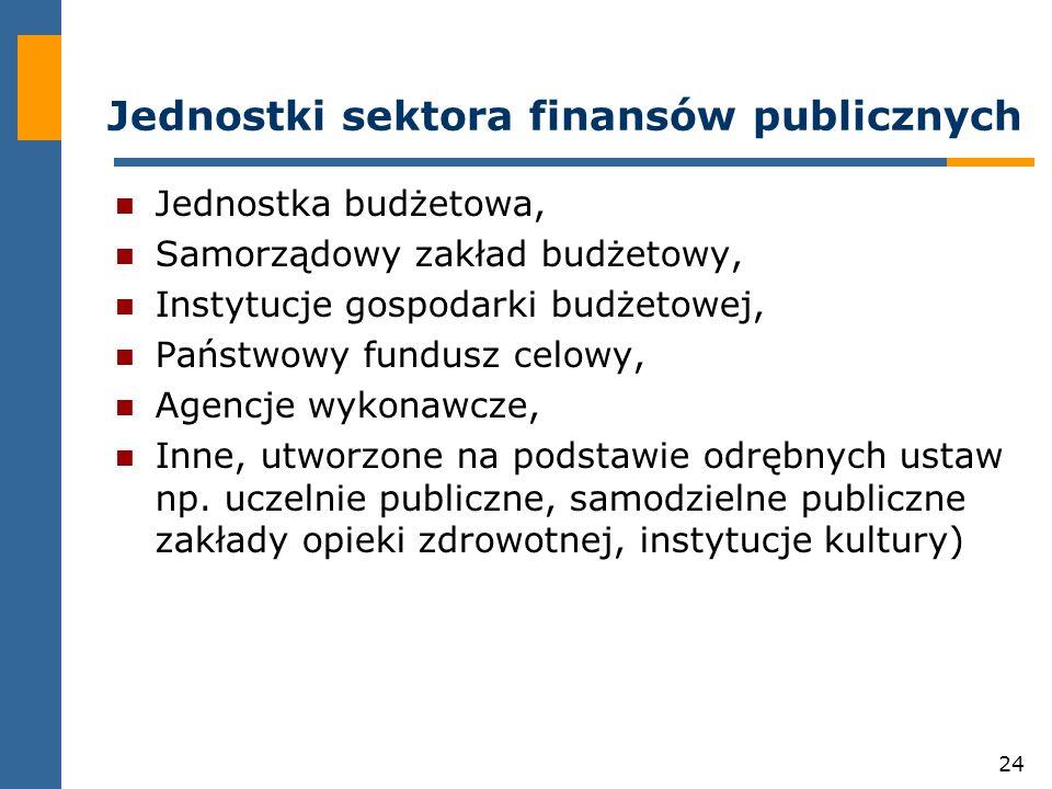 24 Jednostki sektora finansów publicznych Jednostka budżetowa, Samorządowy zakład budżetowy, Instytucje gospodarki budżetowej, Państwowy fundusz celowy, Agencje wykonawcze, Inne, utworzone na podstawie odrębnych ustaw np.