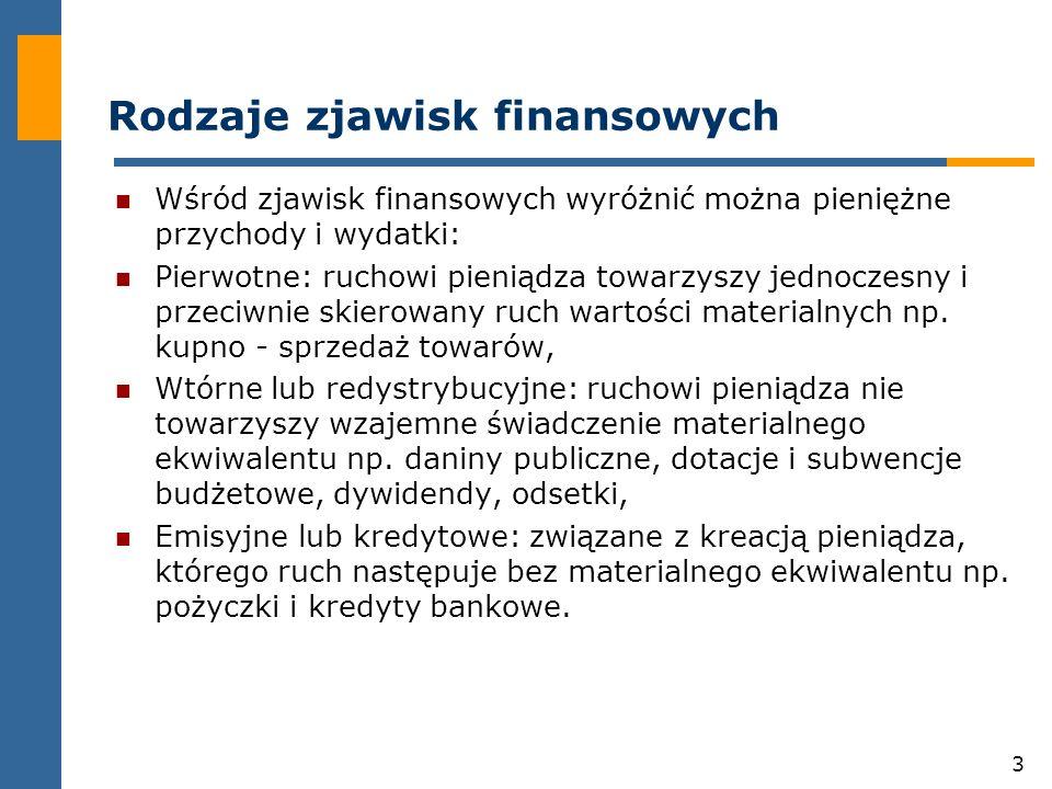 4 Podział finansów Podział finansów: Finanse prywatne (przedsiębiorstw, gospodarstw domowych, banków i instytucji kredytowych, zakładów ubezpieczeń), Finanse publiczne
