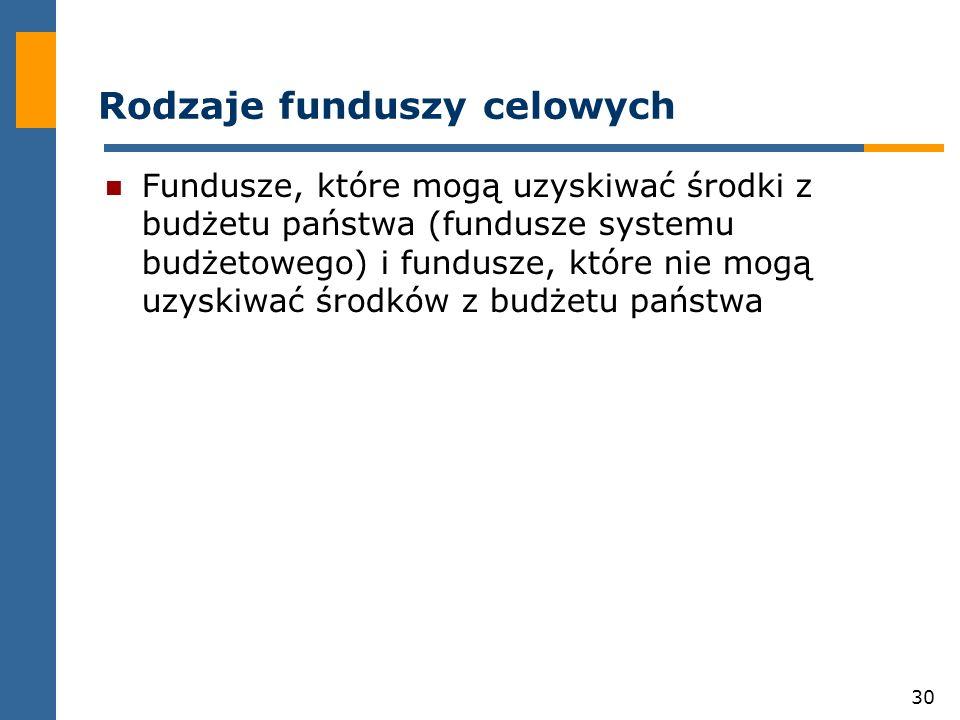 30 Rodzaje funduszy celowych Fundusze, które mogą uzyskiwać środki z budżetu państwa (fundusze systemu budżetowego) i fundusze, które nie mogą uzyskiwać środków z budżetu państwa
